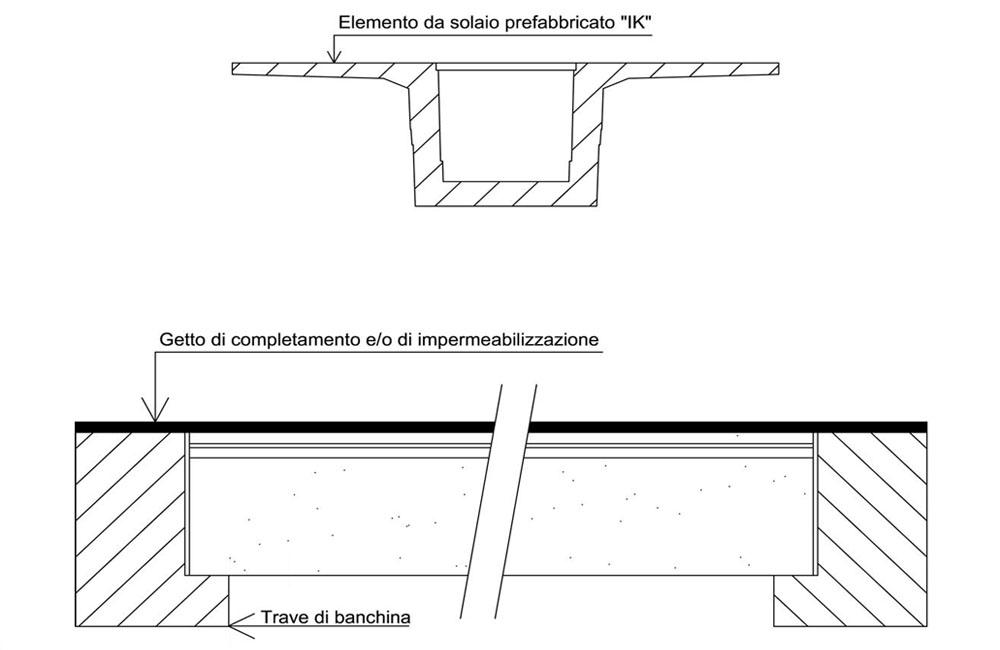 struttura_ik